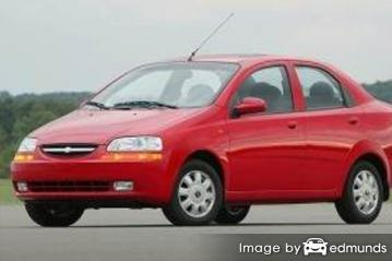 Insurance for Chevy Aveo